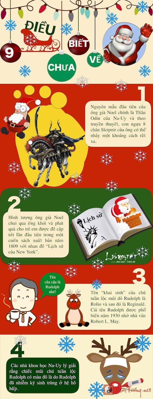 Bat mi 9 dieu bi mat ve ong gia Noel hinh anh goc