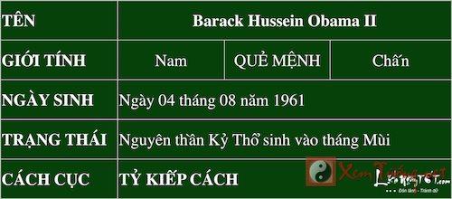 Tong thong Obama nguoi dan ong vi dai tu trong menh cach hinh anh goc