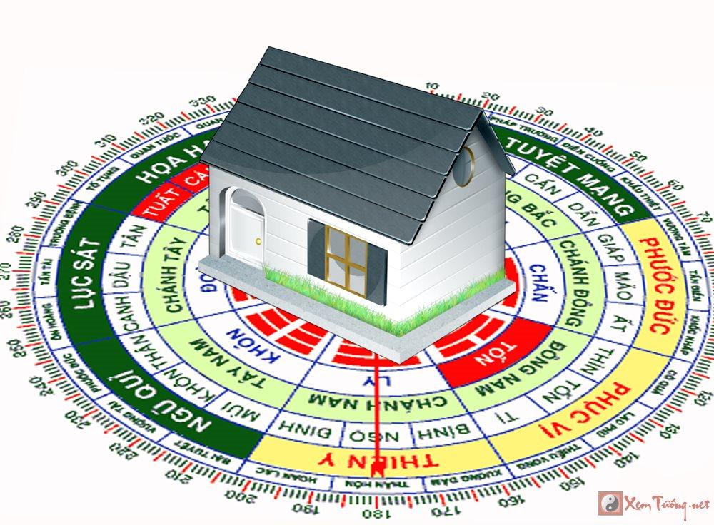 Làm thế nào để xác định Phi tinh đồ của ngôi nhà