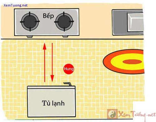 Tủ lạnh cạnh bếp - Kim khắc Hỏa gây nhiều thị phi - 2