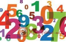 Số điện thoại thế nào là đẹp trong phong thủy