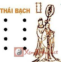 Văn khấn giải hạn sao Thái Bạch chiếu mệnh