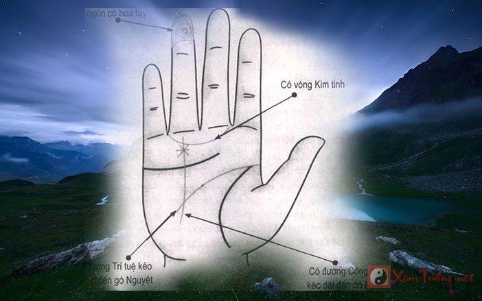 Xem bói tay,bàn tay người có khả năng sáng tạo