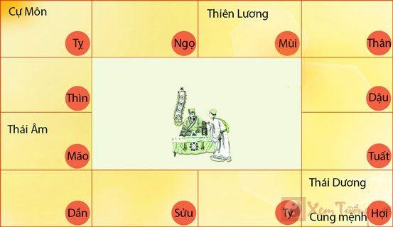 thai-duong-tai-hoi