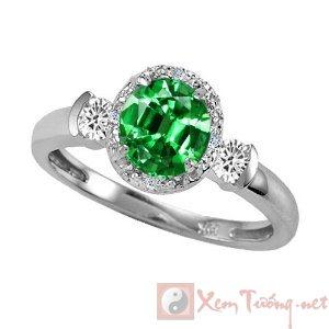 Đá Emerald – Ngọc lục bảo